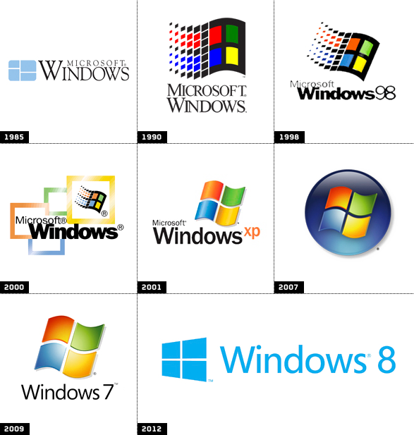windowslogo evolution