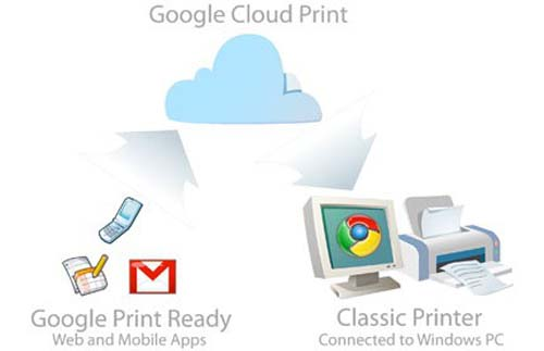 chrome v9 cloudprint