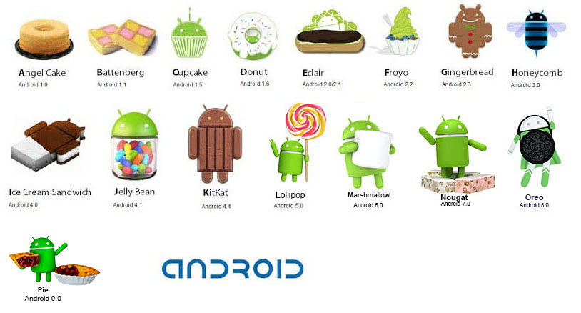 android logo evolution