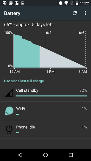 android n battery