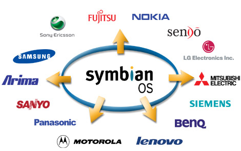 symbian devicesbrand