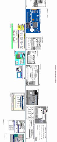 GUI Art Timeline